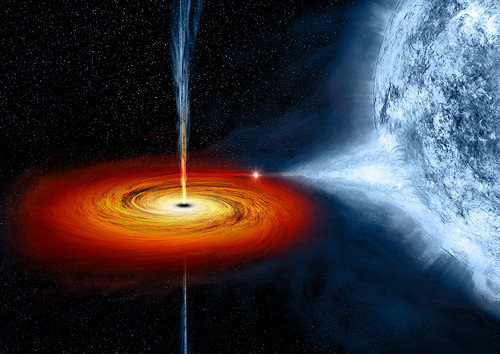 Cyg X-1: a black hole system in our own galaxy.